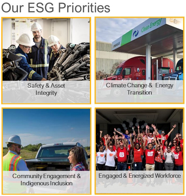 Our ESG Priorities